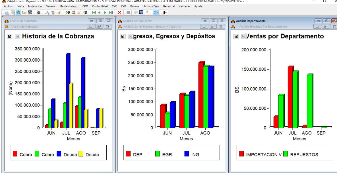 Estadísticas Financieras